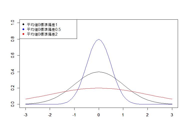 basic_statistics_variance