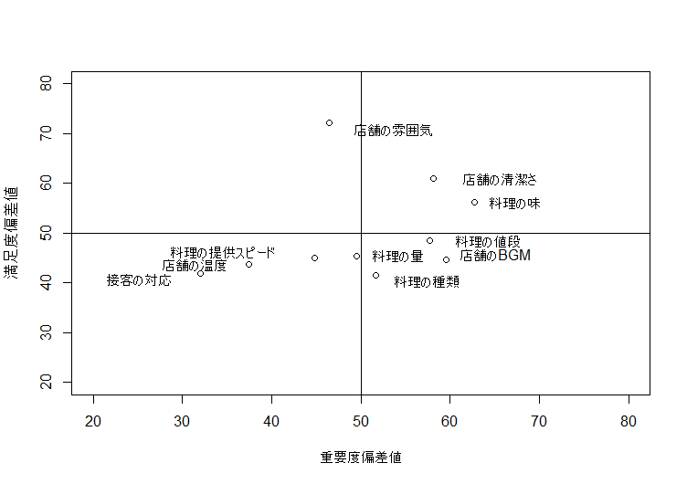 cs_plot