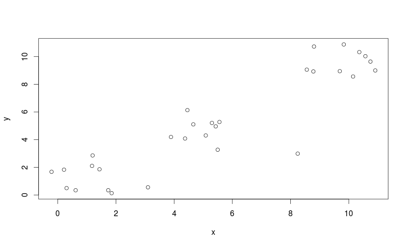 how-to-decide-number-of-clusters-in-r-1