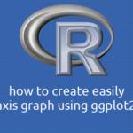 R ggplot2を用いた2軸グラフの簡単な作成方法